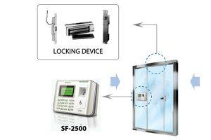 kjtech-SF-2500-device