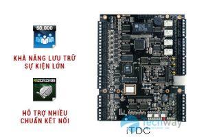 Idteck-iTDC-ltru-knoi