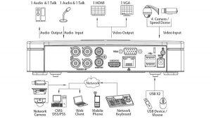 HCVR4104C-S2背板图