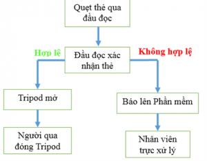 ht-cua-phan-lan