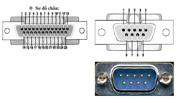 th-chuan-knoi-rs232-mcc-2