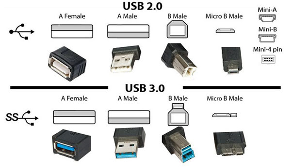 th-chuan-knoi-usb-2