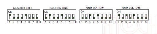 Cài đặt node ID cho ar401ro