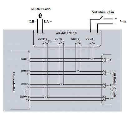 HDSD-Soyal-AR401RO16-im6