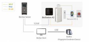 sd7_Biostation-A2