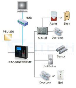 dau-doc-rac-970