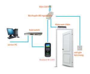 sơ đồ kết nối máy chấm công vân tay kiểm soát cửa ra vòa Realand M-L435